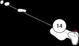 Parcours trou 14